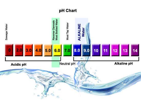 efek samping air alkali