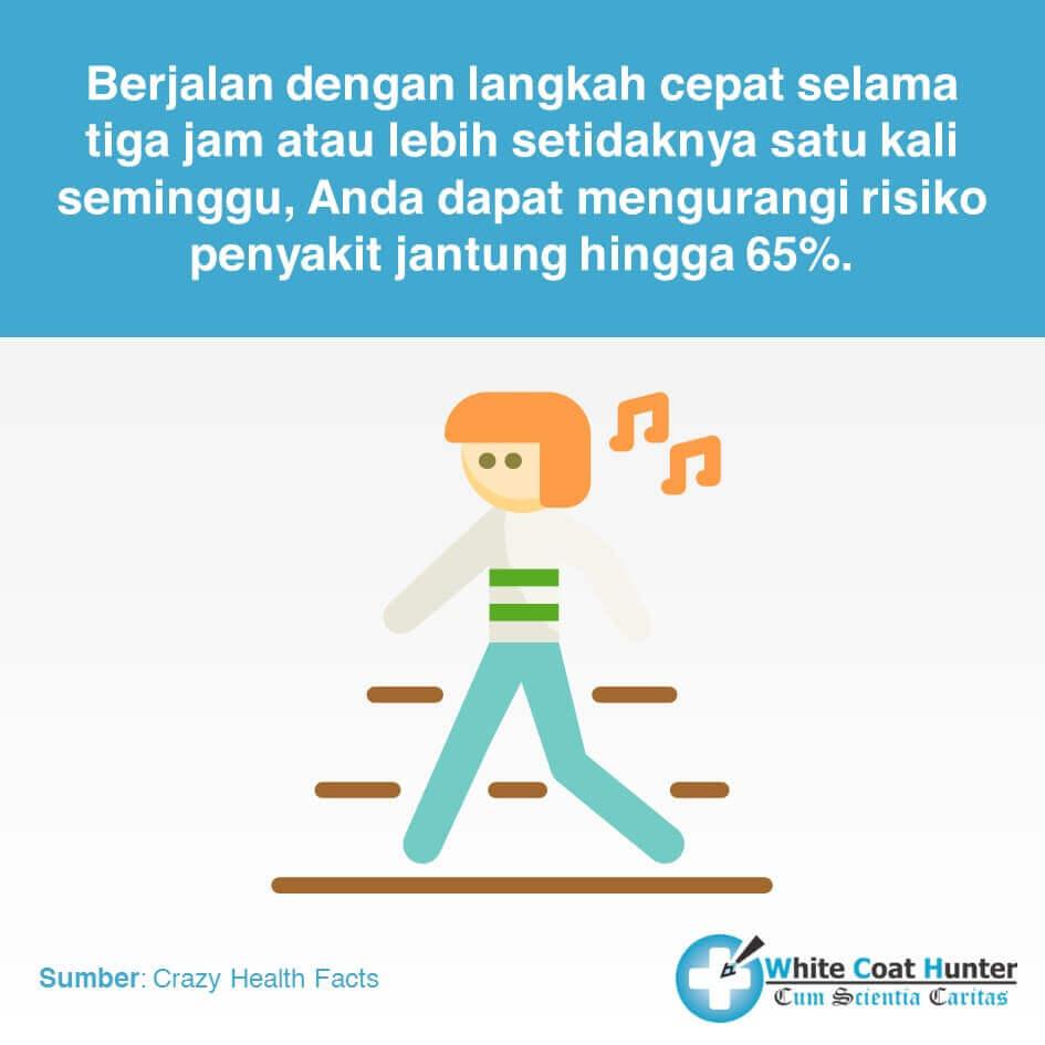 Fakta Kesehatan jalan cepat