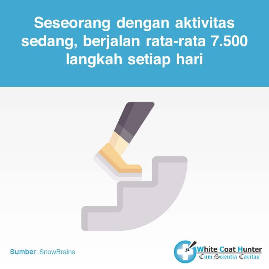 Melangkah untuk sehat