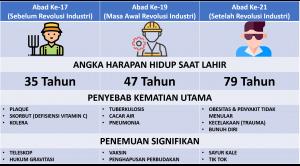 Infografis detoksifikasi